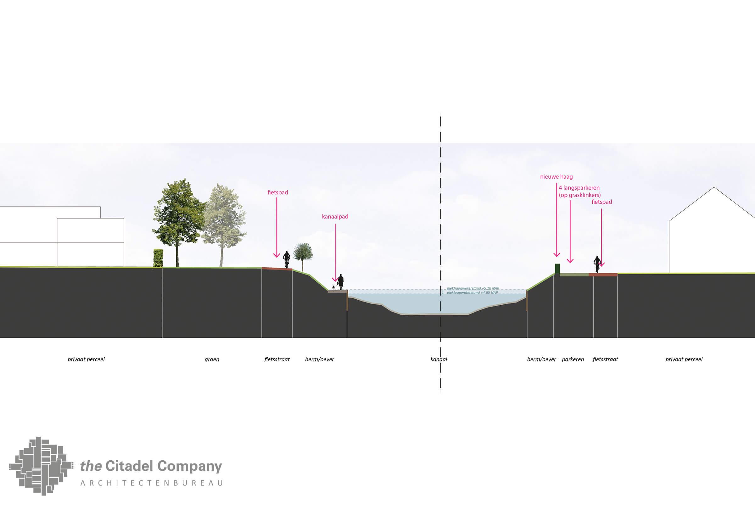 Visie Kanaalfront en kanaalpark Lemelerveld_profiel